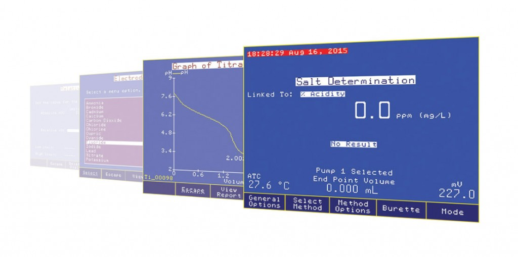 automatic titration data