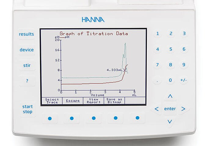 Alkalinity-of-Water-Landing-Page---Graph-of-Titration-Data
