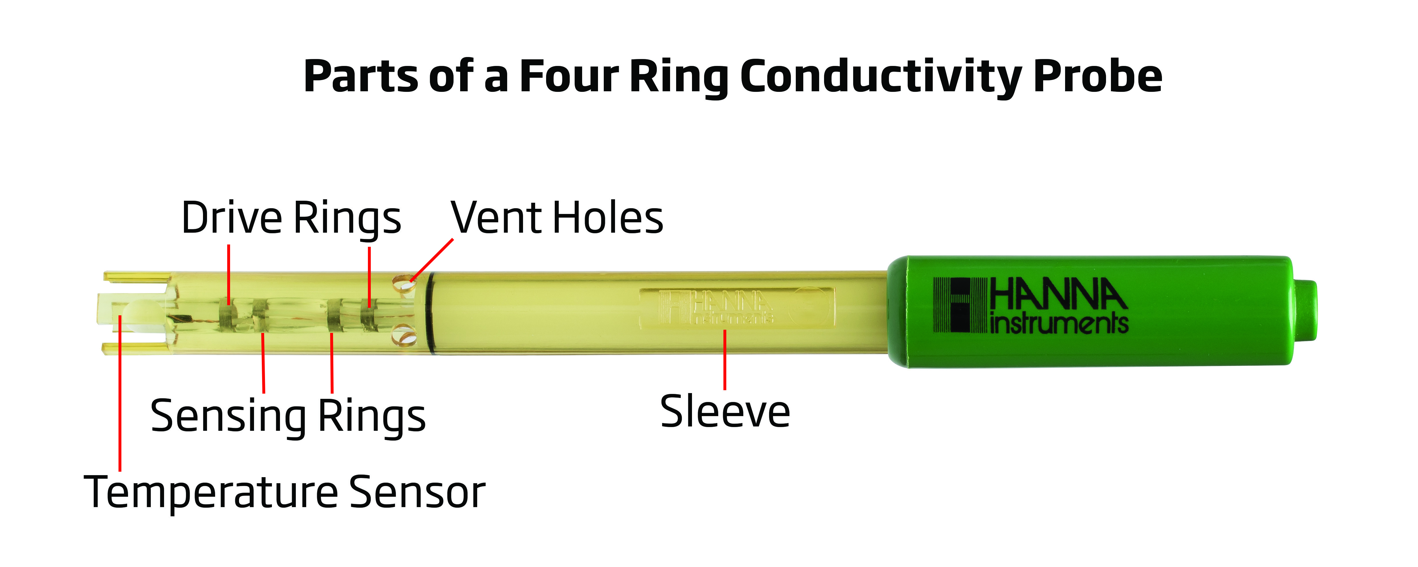 Diagram: Parts of a Four Ring Conductivity Probe