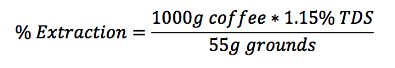 coffee extraction equation example