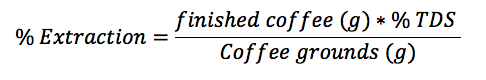 coffee extraction equation
