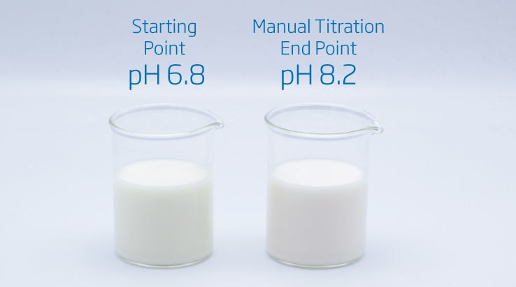 pH-in-Milk-color-change-titration 2